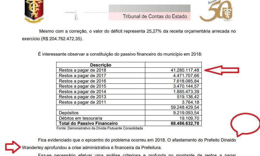 Debitos 2018